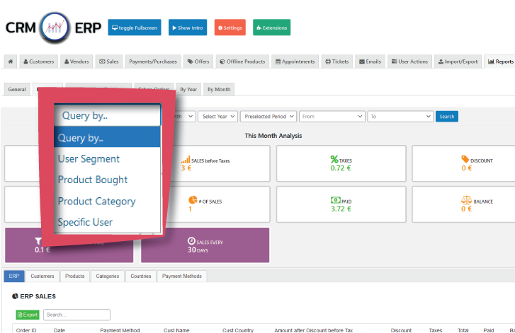 crm erp better reporting wordpress woocommerce