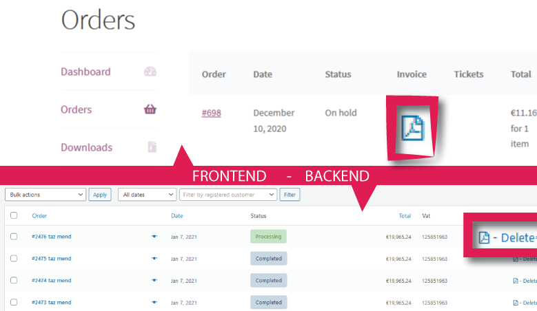 crm erp woocommerce orders invoicing system integration