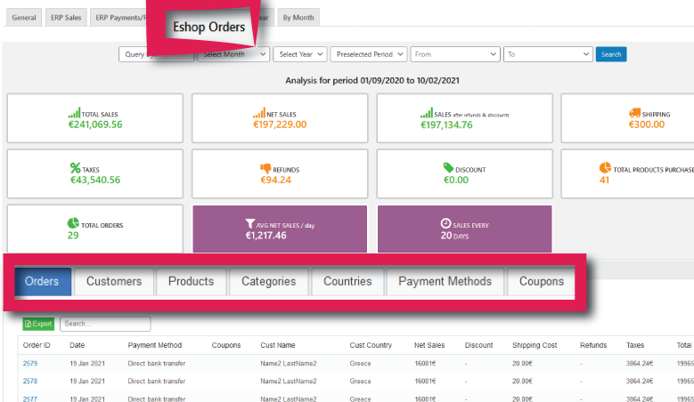 crm erp woocommerce sales reporting integration